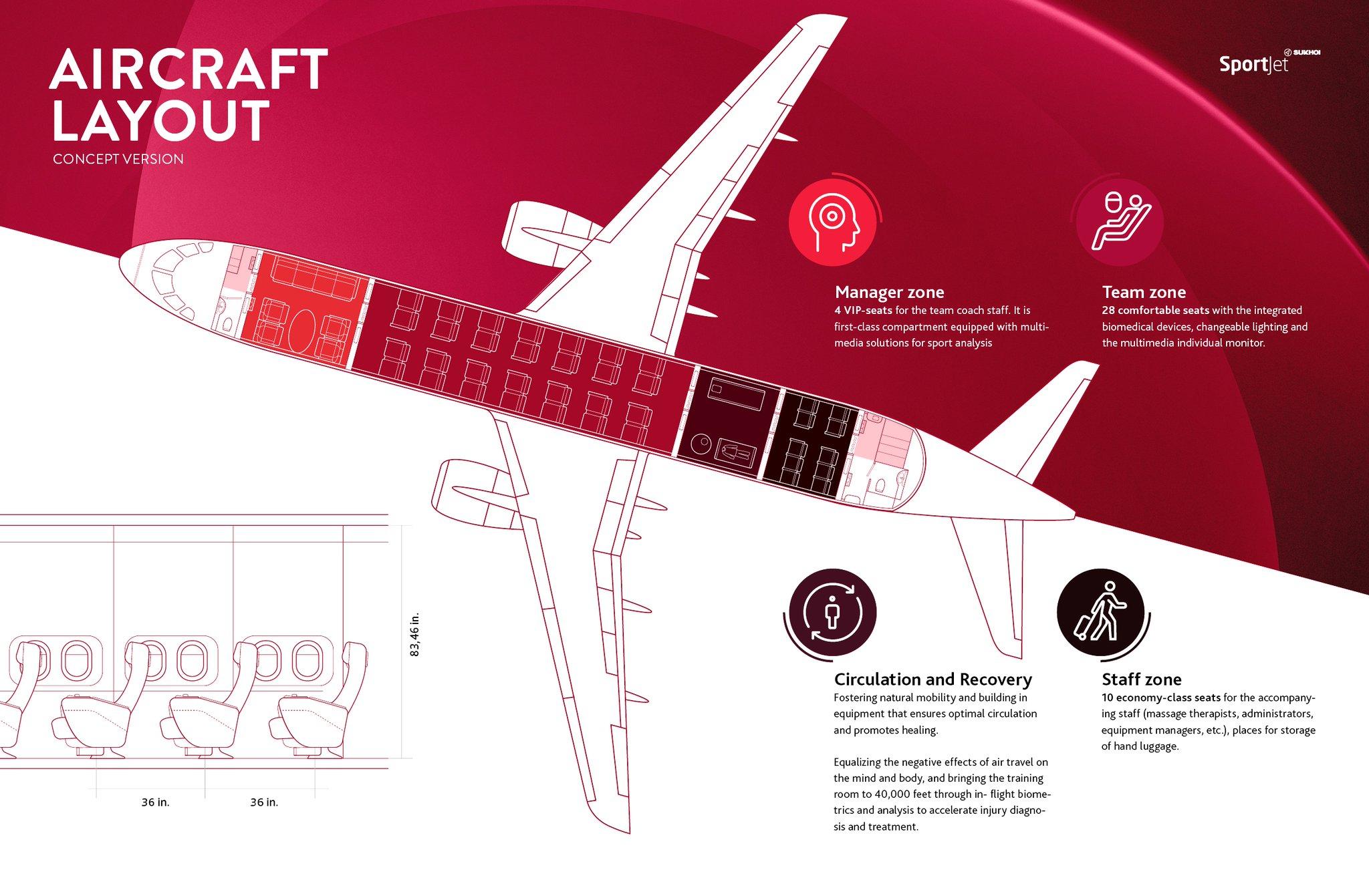 Компоновка салона самолёта SportJet