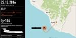 Определена траектория полёта потерпевшего крушение Ту-154