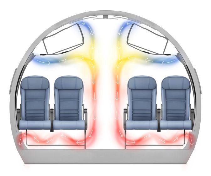 Циркуляция воздуха в салоне самолёта