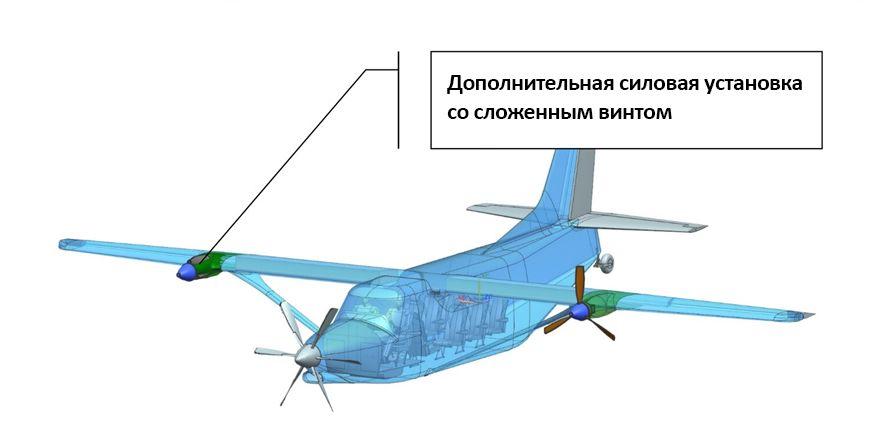 Купить самолёт Байкал